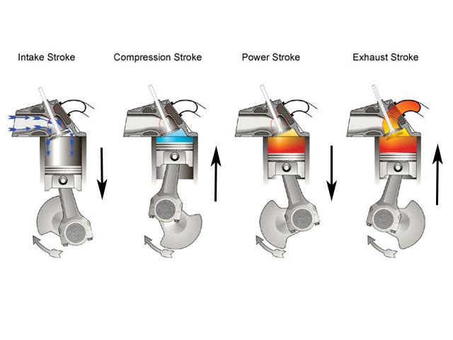 Engine 4 Stroke Diagram